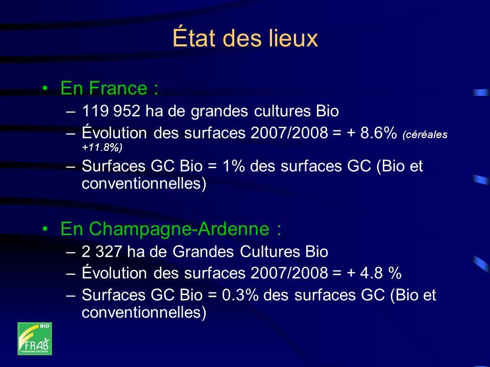 État des lieux En France : En Champagne-Ardenne :
