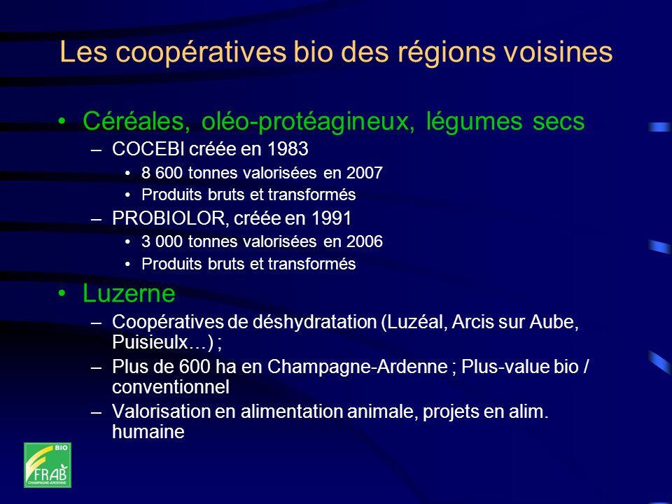 Les coopératives bio des régions voisines