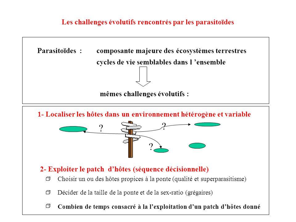 Les challenges évolutifs rencontrés par les parasitoïdes