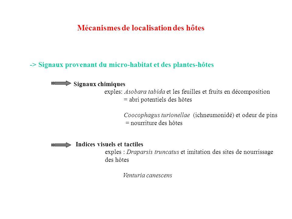 Mécanismes de localisation des hôtes