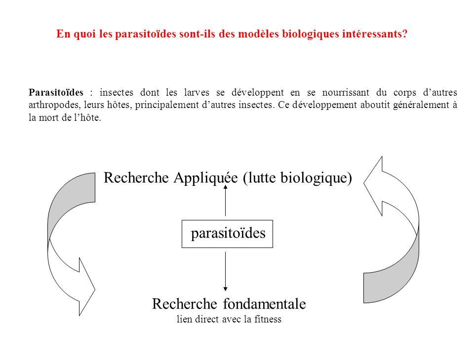 Recherche Appliquée (lutte biologique)