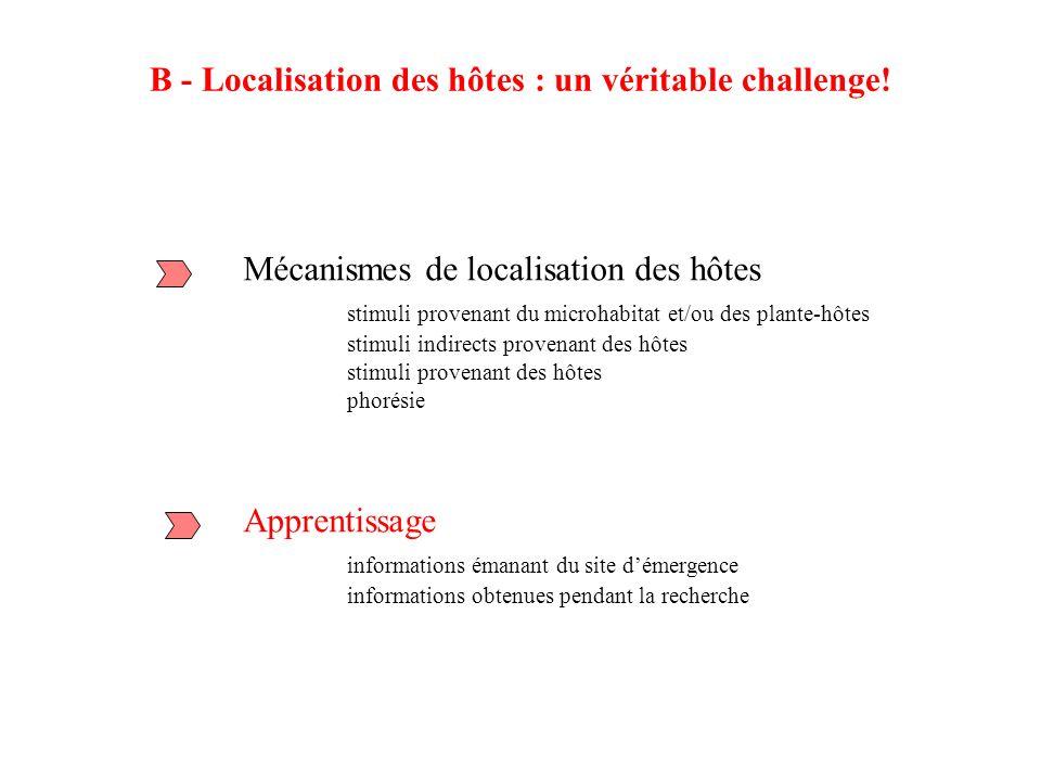 B - Localisation des hôtes : un véritable challenge!