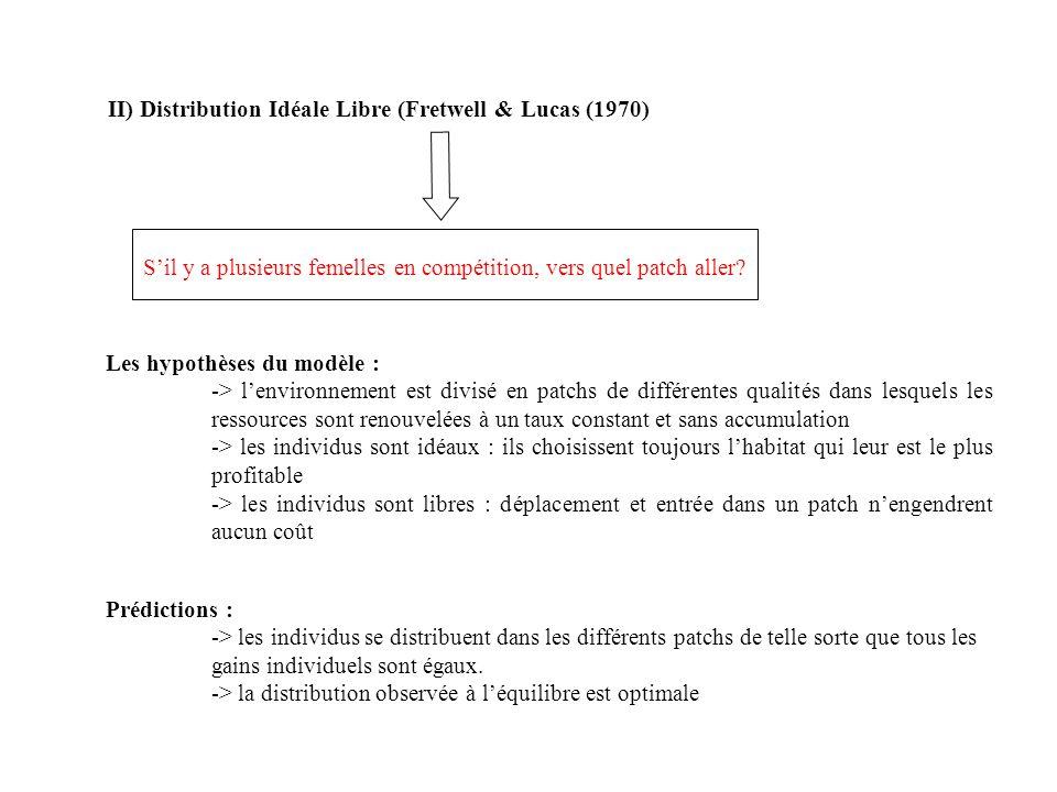 II) Distribution Idéale Libre (Fretwell & Lucas (1970)