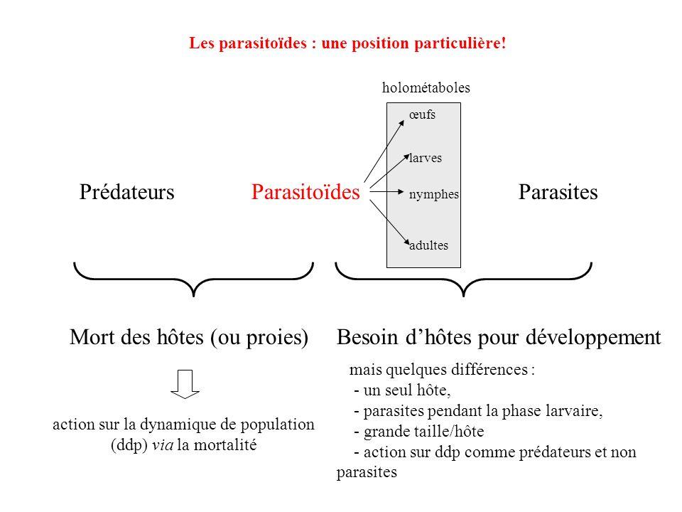 action sur la dynamique de population (ddp) via la mortalité