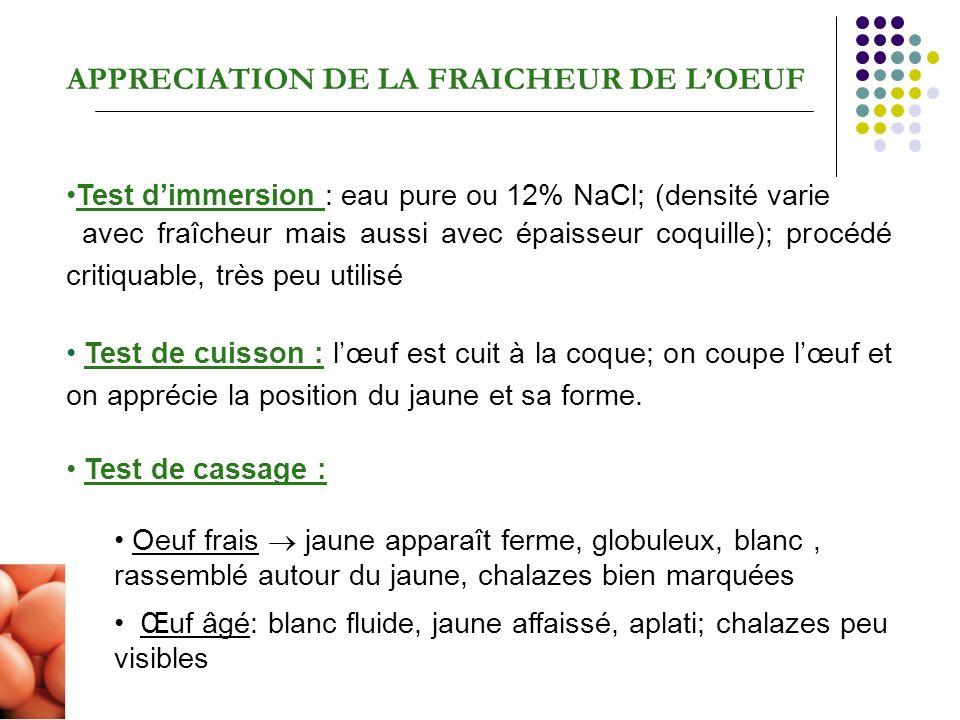 APPRECIATION DE LA FRAICHEUR DE L'OEUF