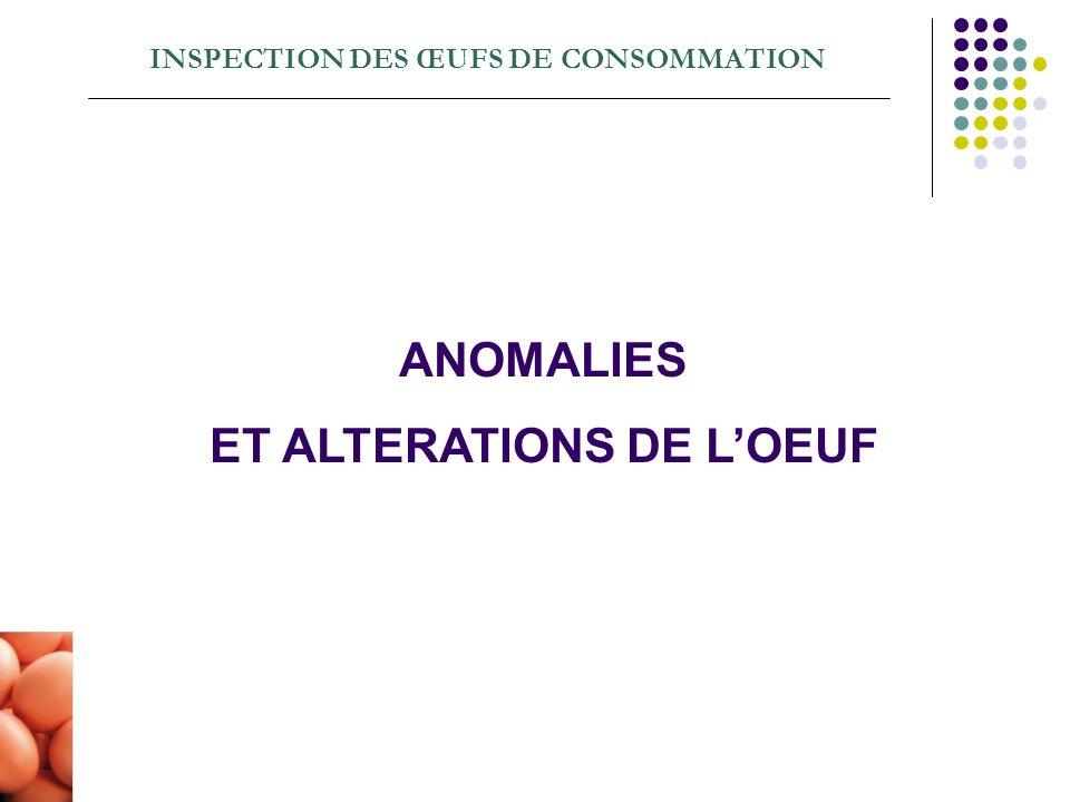 INSPECTION DES ŒUFS DE CONSOMMATION