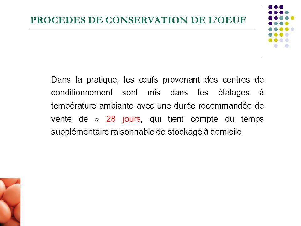 PROCEDES DE CONSERVATION DE L'OEUF