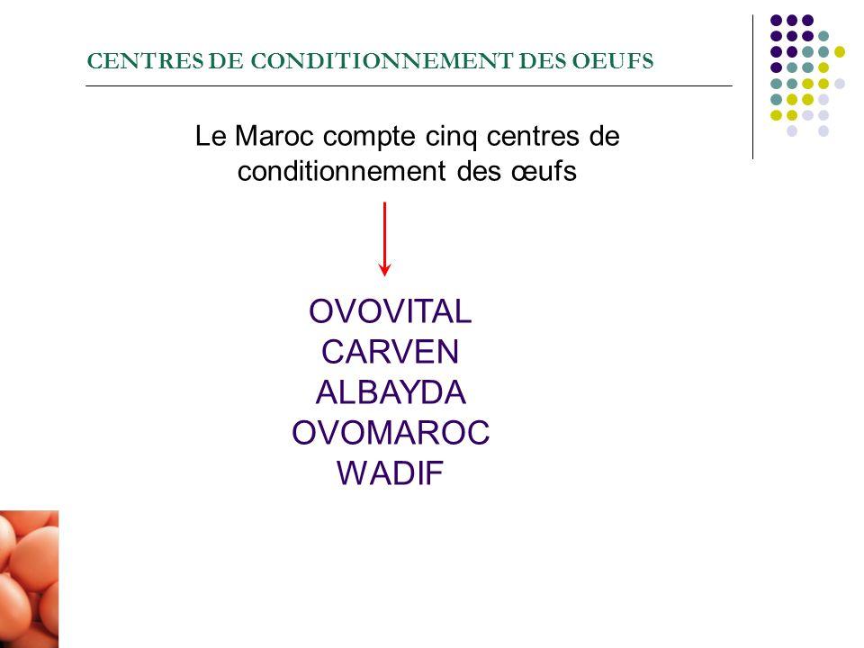 CENTRES DE CONDITIONNEMENT DES OEUFS