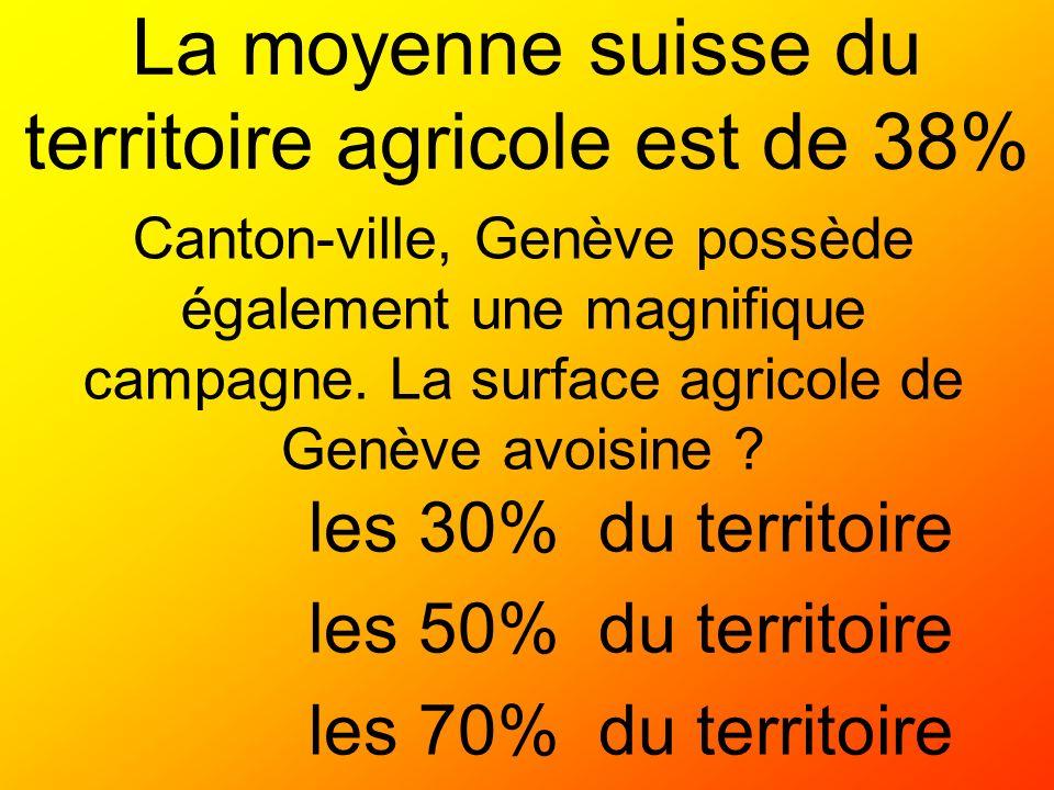 La moyenne suisse du territoire agricole est de 38%