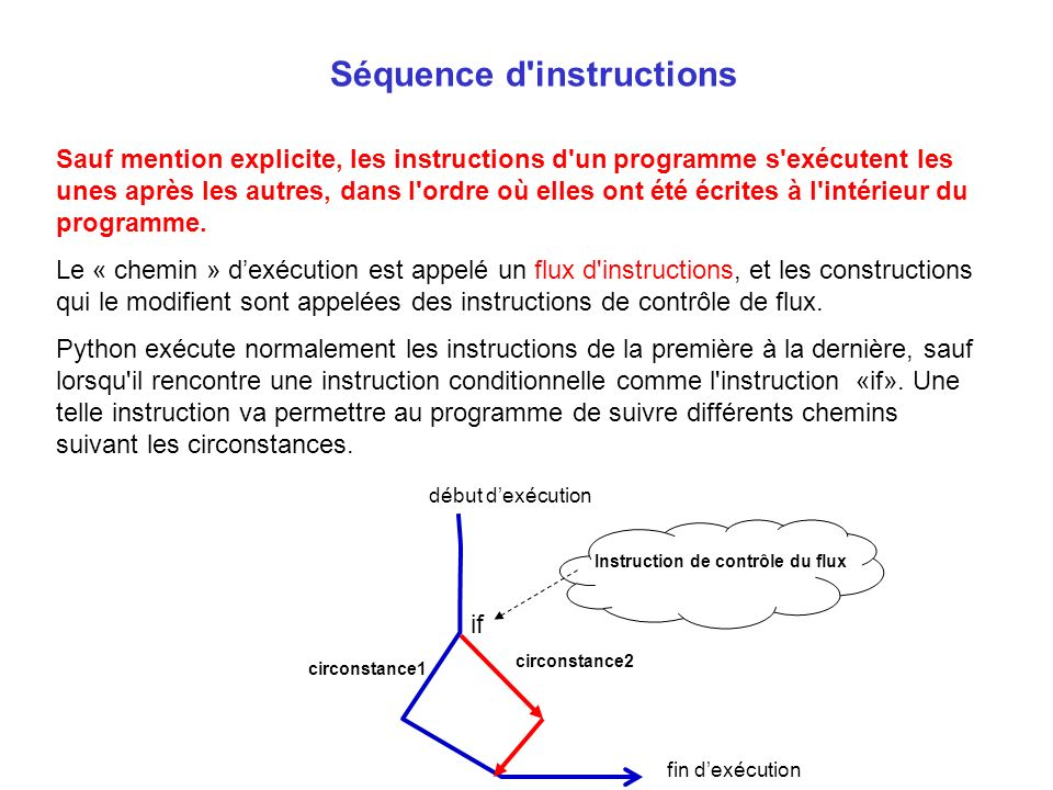 Séquence d instructions
