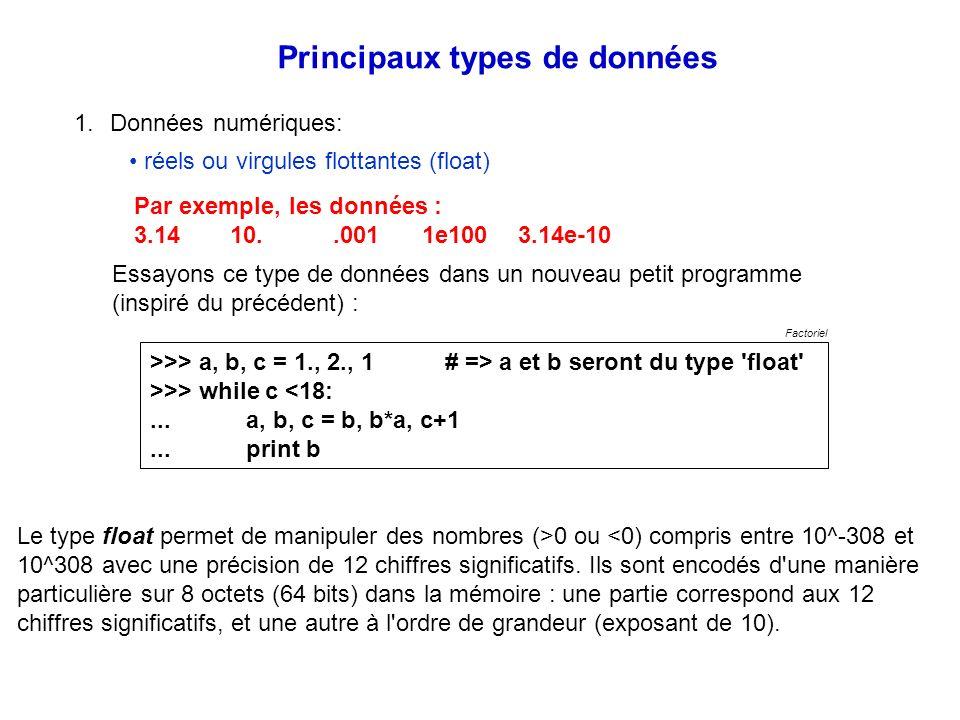 Principaux types de données