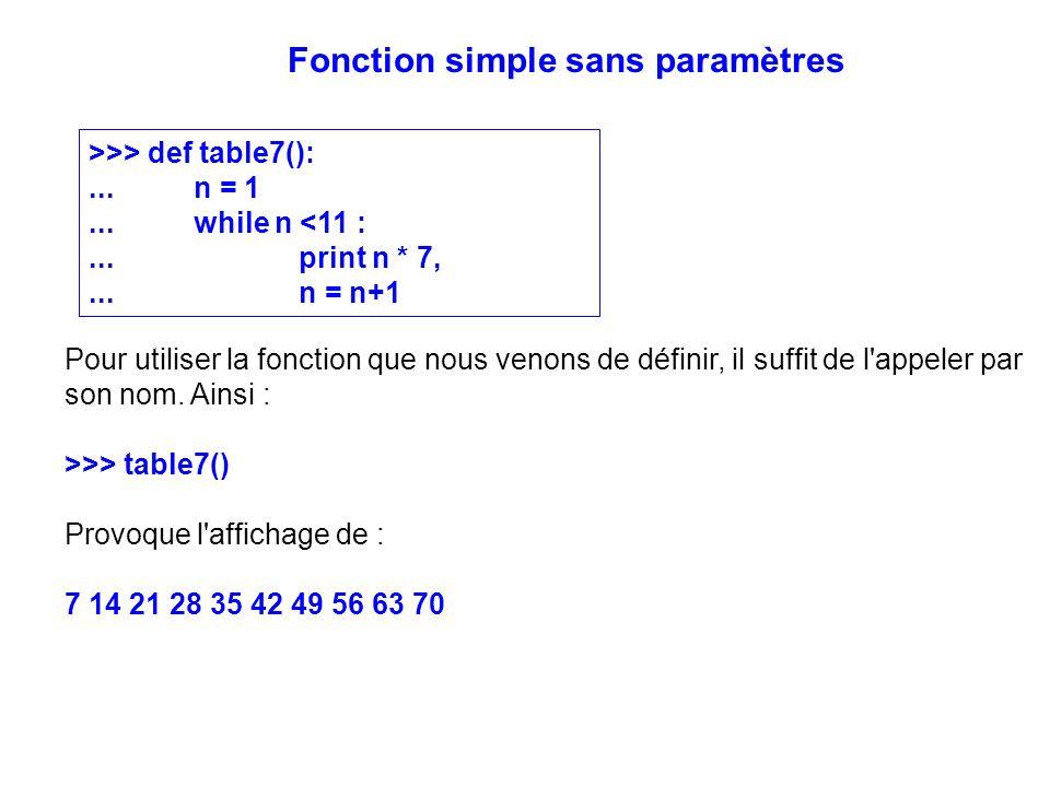 Fonction simple sans paramètres