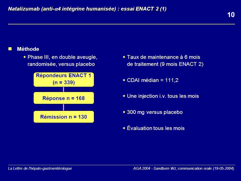 Natalizumab (anti-4 intégrine humanisée) : essai ENACT 2 (1)
