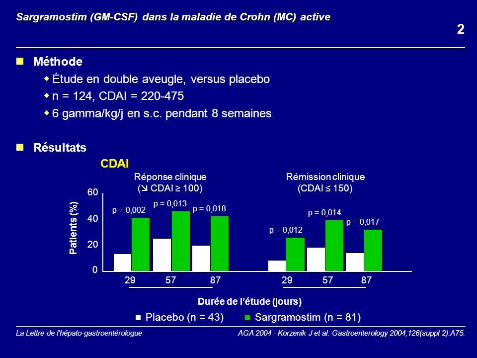 Sargramostim (GM-CSF) dans la maladie de Crohn (MC) active
