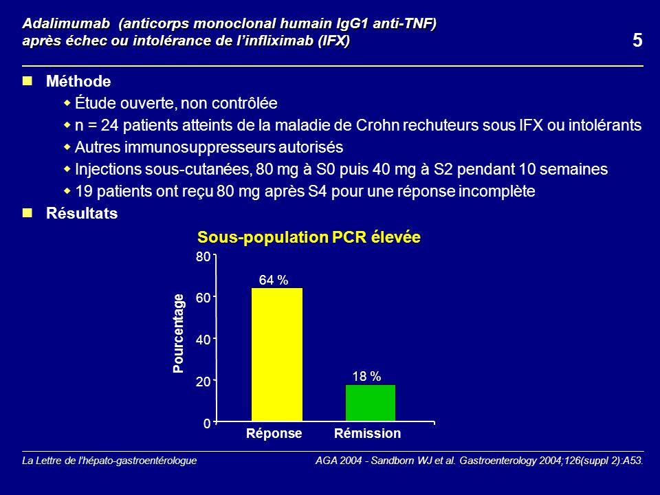 5 Sous-population PCR élevée Méthode Étude ouverte, non contrôlée