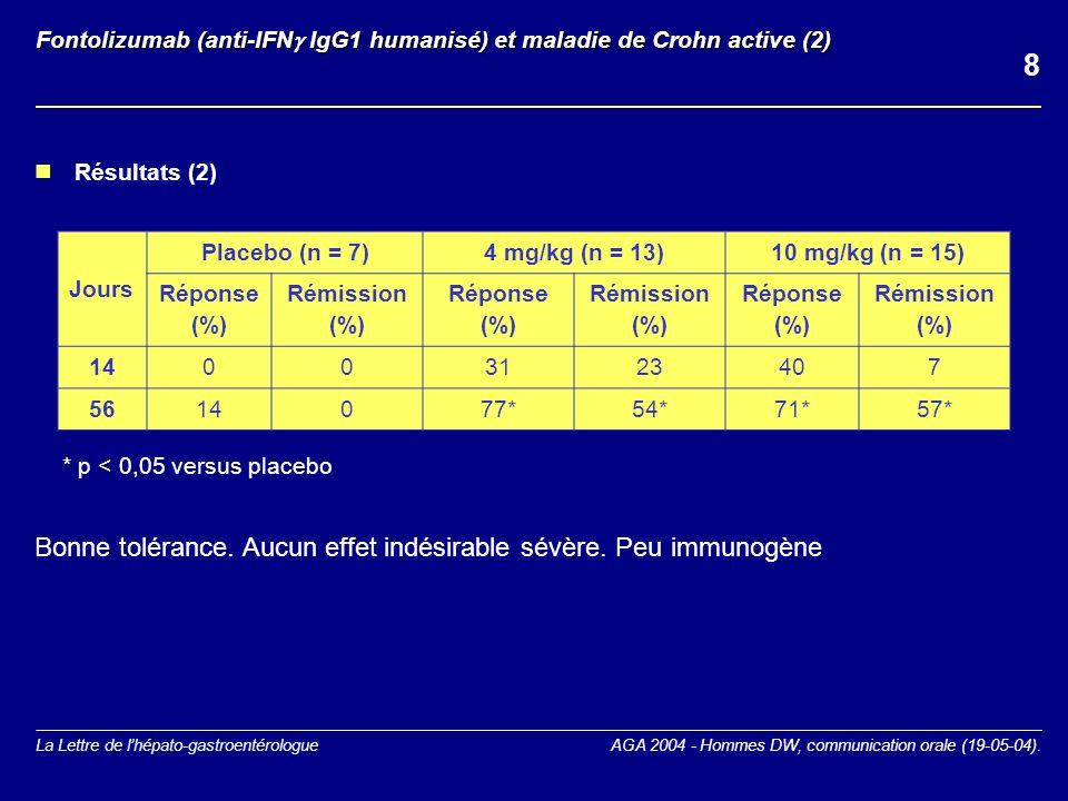 Fontolizumab (anti-IFN IgG1 humanisé) et maladie de Crohn active (2)