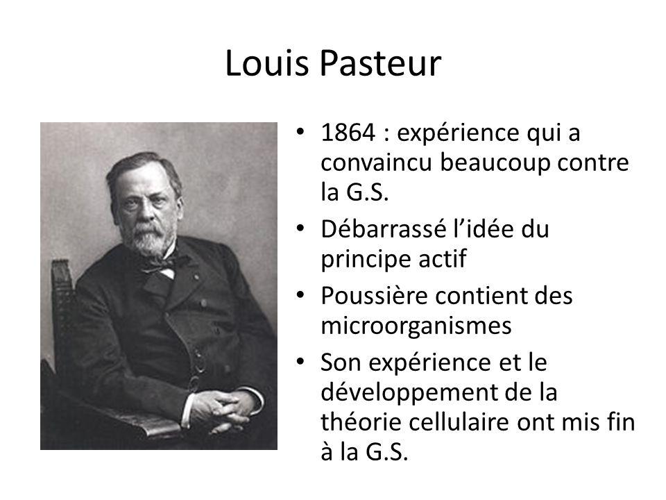 Louis Pasteur 1864 : expérience qui a convaincu beaucoup contre la G.S. Débarrassé l'idée du principe actif.