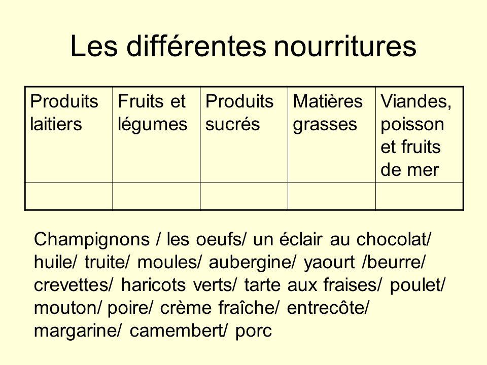 Les différentes nourritures