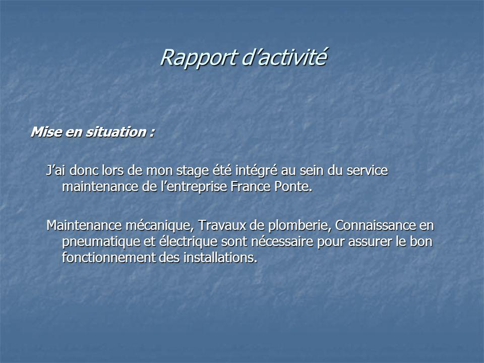 Rapport d'activité Mise en situation :
