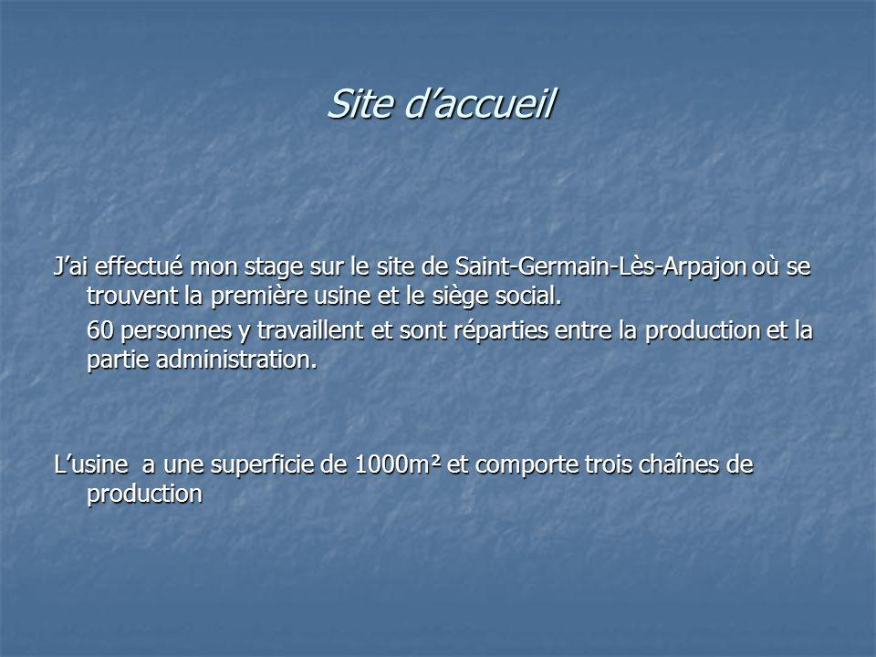 Site d'accueil J'ai effectué mon stage sur le site de Saint-Germain-Lès-Arpajon où se trouvent la première usine et le siège social.