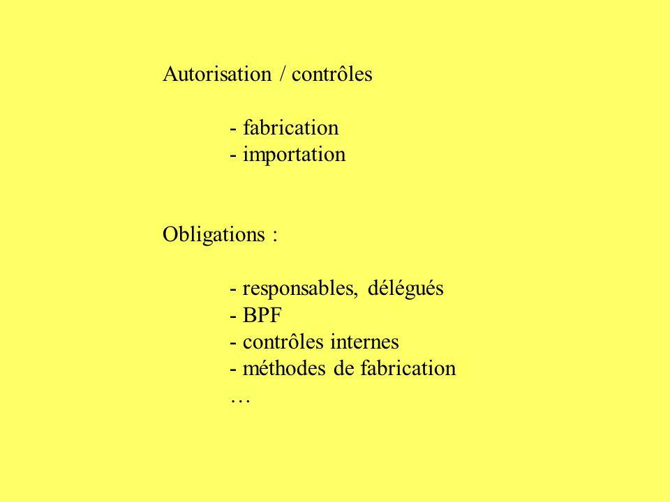Autorisation / contrôles