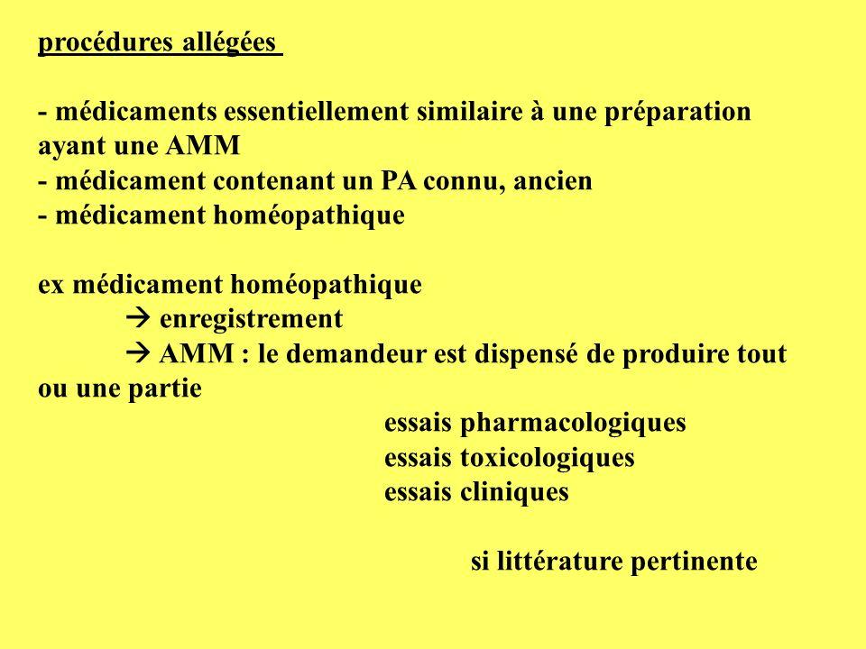 procédures allégées - médicaments essentiellement similaire à une préparation ayant une AMM. - médicament contenant un PA connu, ancien.