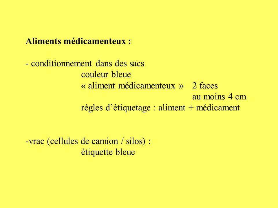 Aliments médicamenteux :