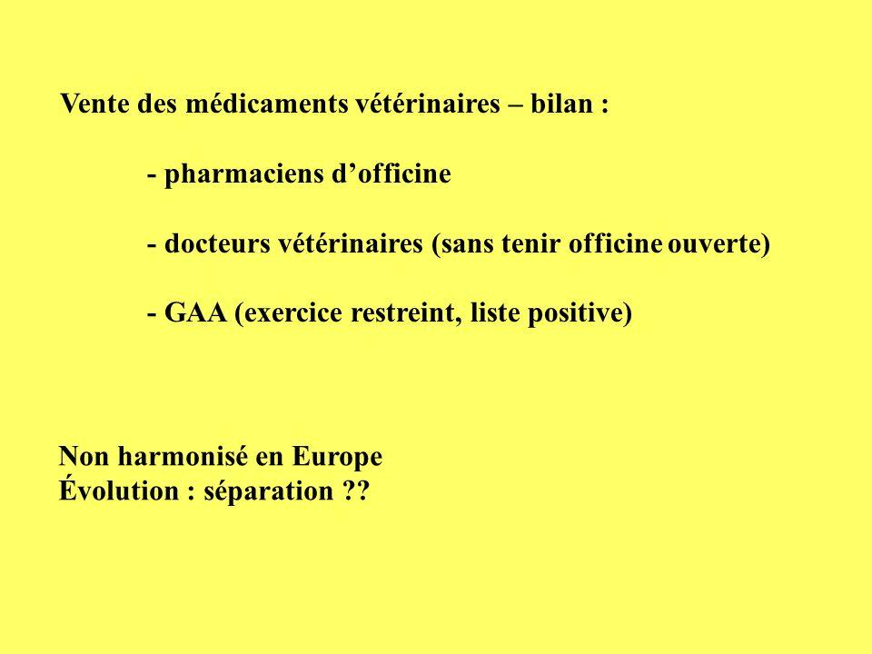 Vente des médicaments vétérinaires – bilan :