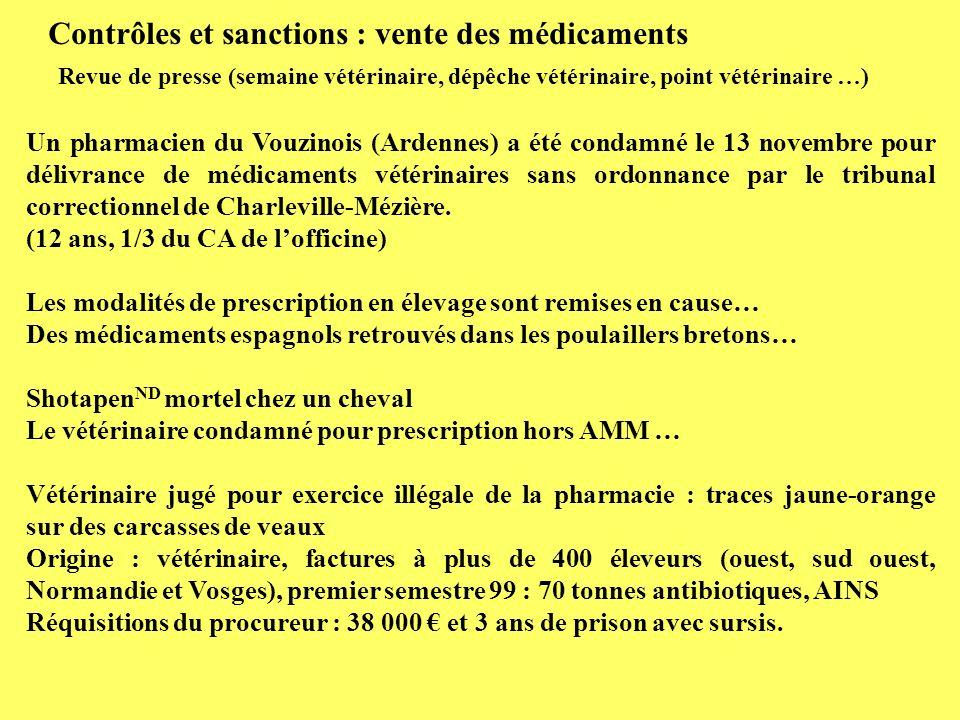 Contrôles et sanctions : vente des médicaments