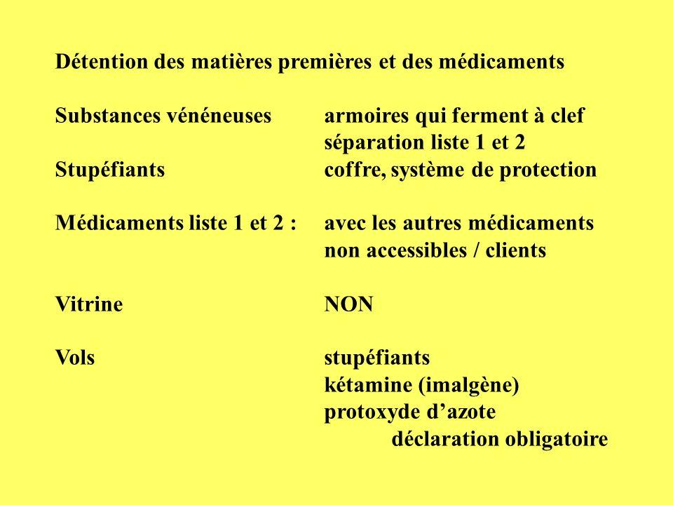 Détention des matières premières et des médicaments
