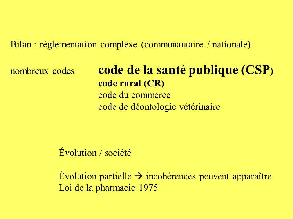 Bilan : réglementation complexe (communautaire / nationale)