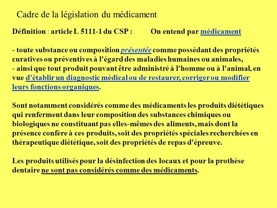 Cadre de la législation du médicament