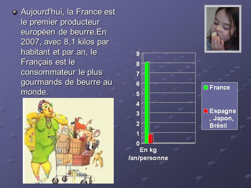 Aujourd hui, la France est le premier producteur européen de beurre