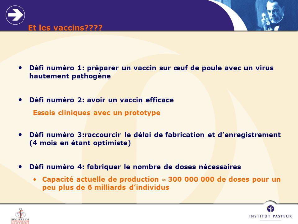 Et les vaccins Défi numéro 1: préparer un vaccin sur œuf de poule avec un virus hautement pathogène.