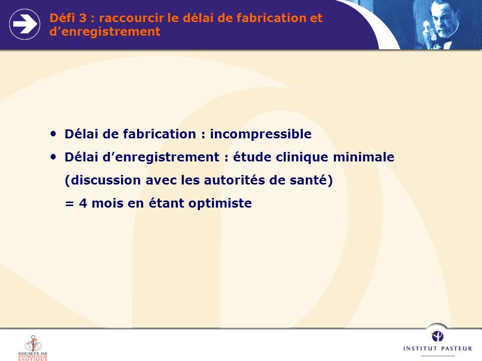 Défi 3 : raccourcir le délai de fabrication et d'enregistrement