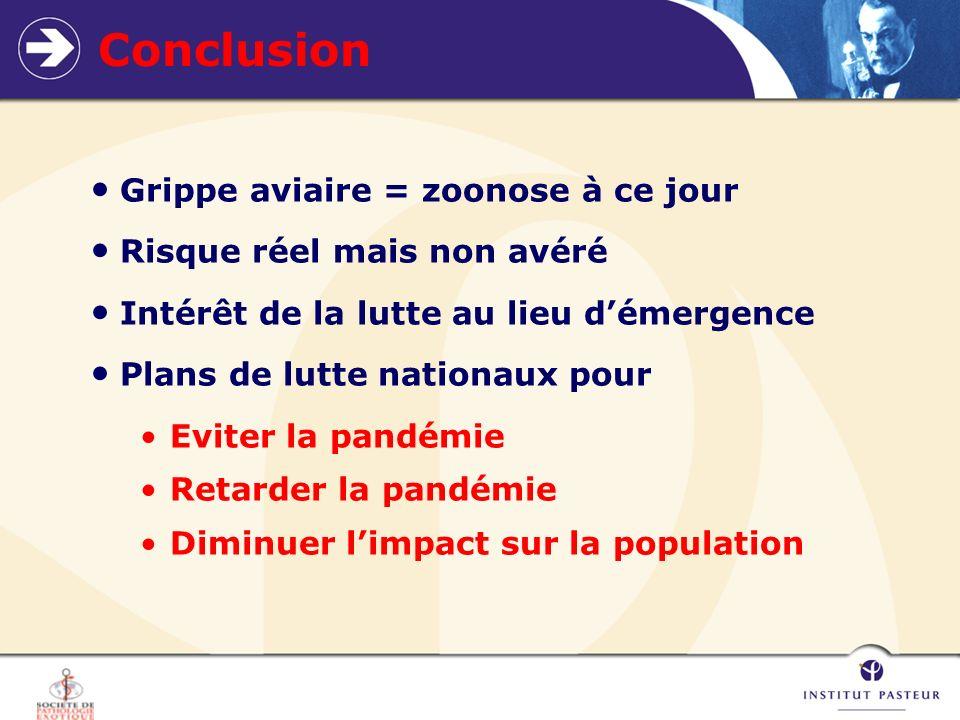 Conclusion Grippe aviaire = zoonose à ce jour