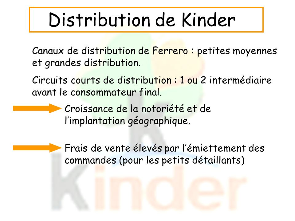Distribution de Kinder