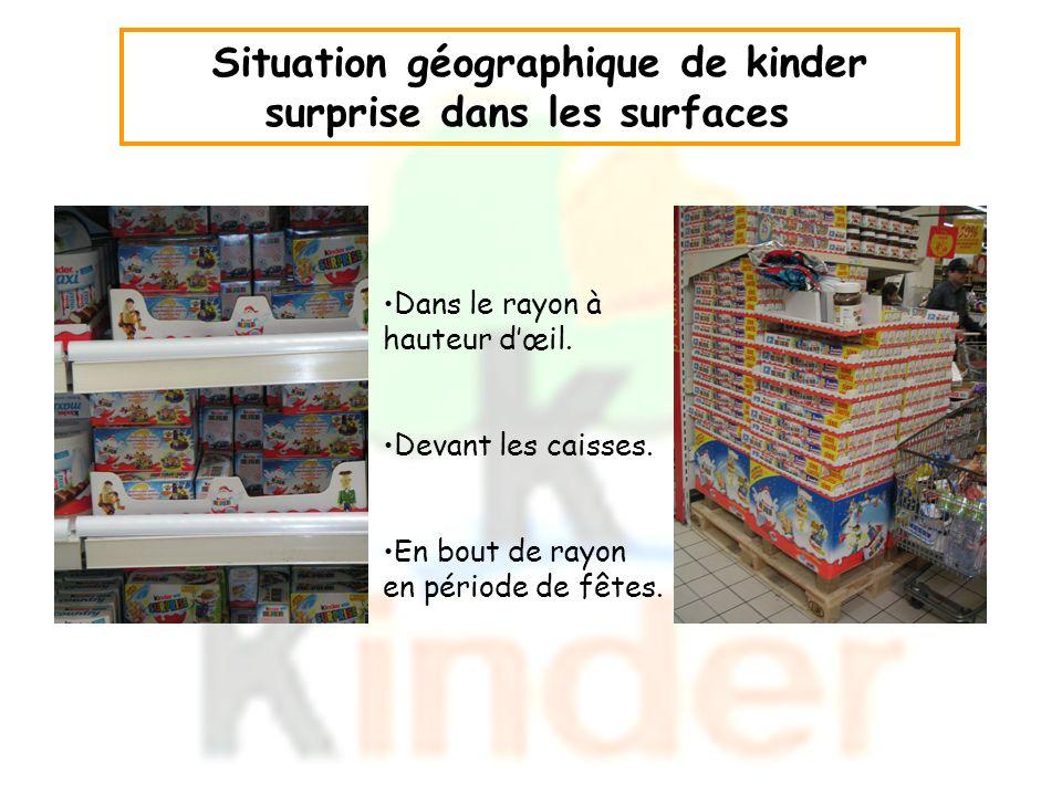 Situation géographique de kinder surprise dans les surfaces