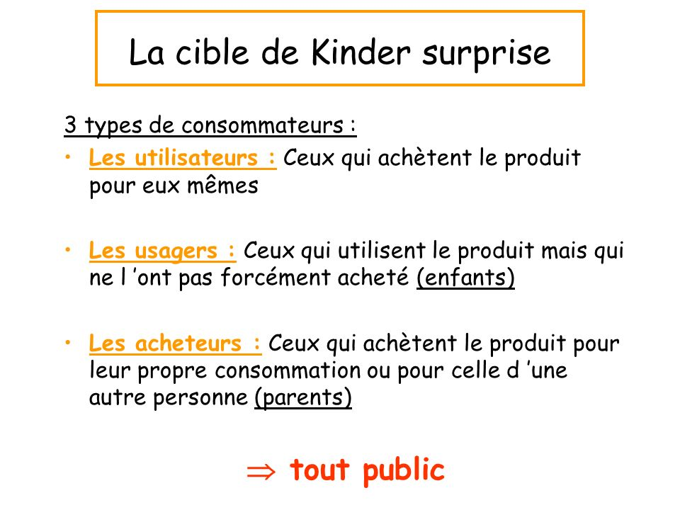 La cible de Kinder surprise