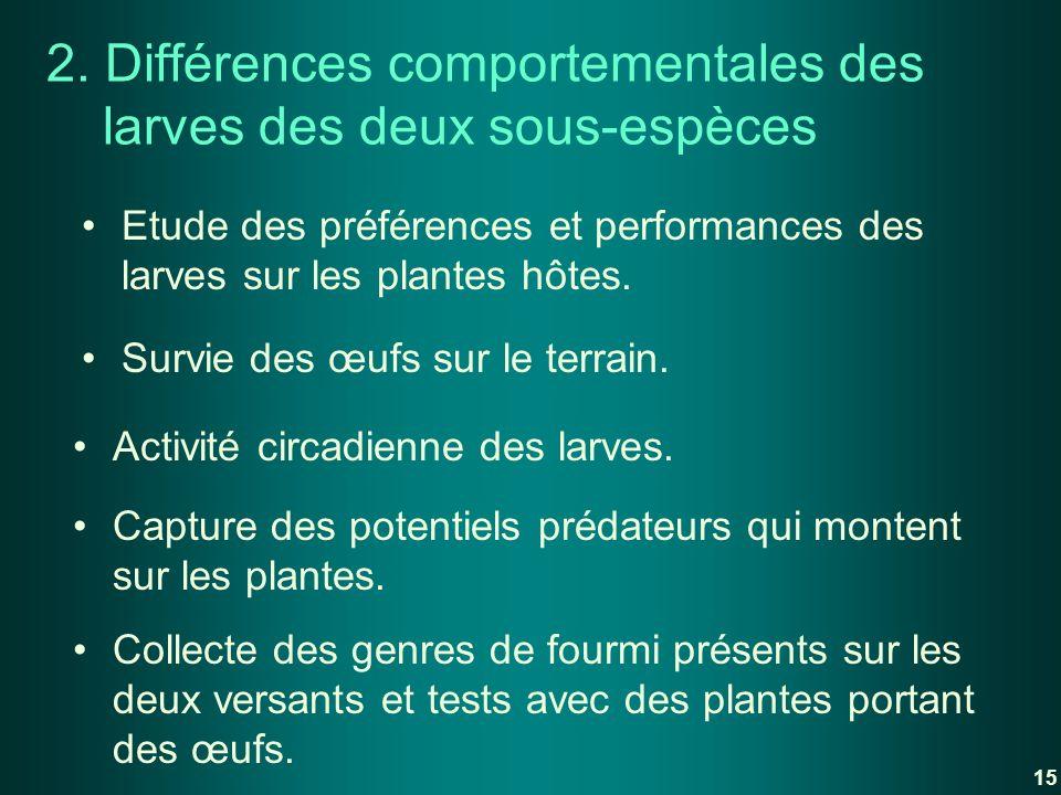2. Différences comportementales des larves des deux sous-espèces