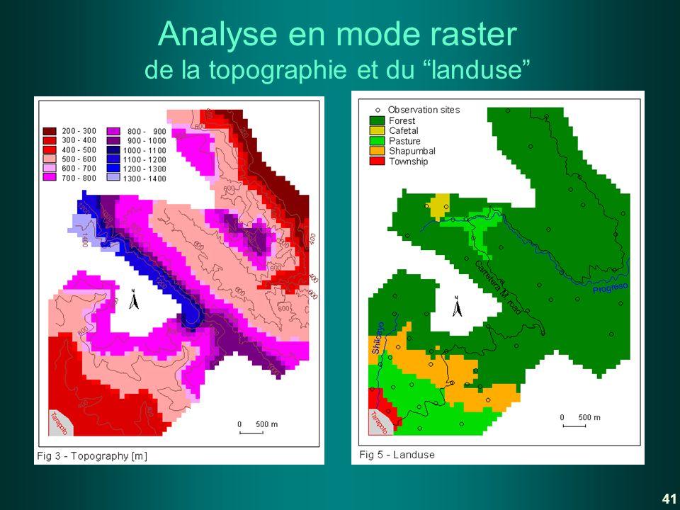 Analyse en mode raster de la topographie et du landuse