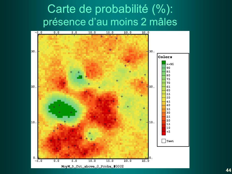Carte de probabilité (%): présence d'au moins 2 mâles