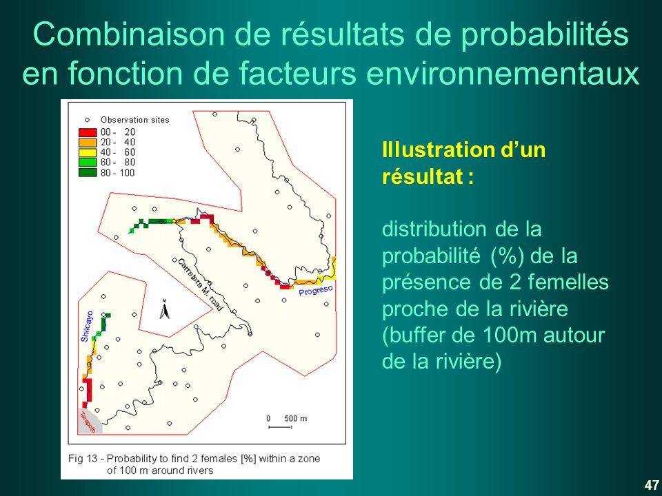 Combinaison de résultats de probabilités en fonction de facteurs environnementaux