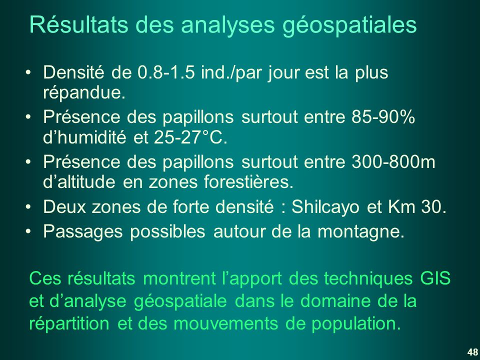 Résultats des analyses géospatiales