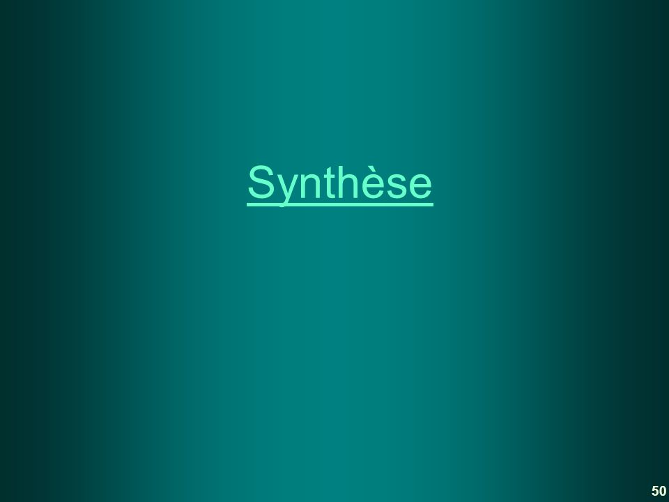 Synthèse 50