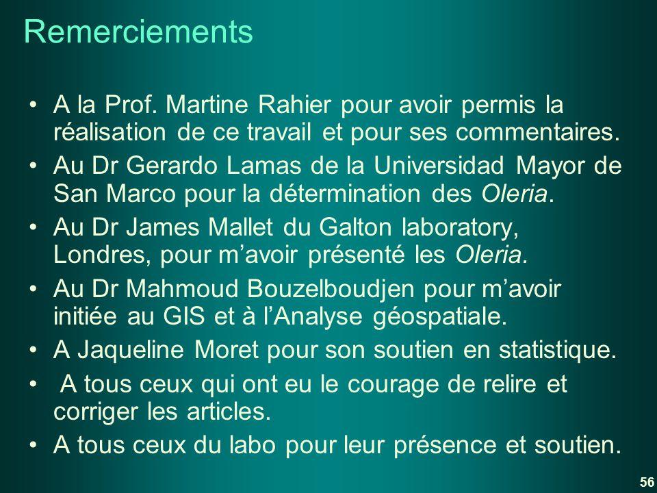 Remerciements A la Prof. Martine Rahier pour avoir permis la réalisation de ce travail et pour ses commentaires.
