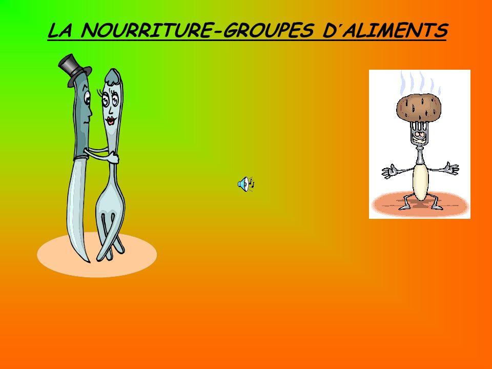 LA NOURRITURE-GROUPES D´ALIMENTS