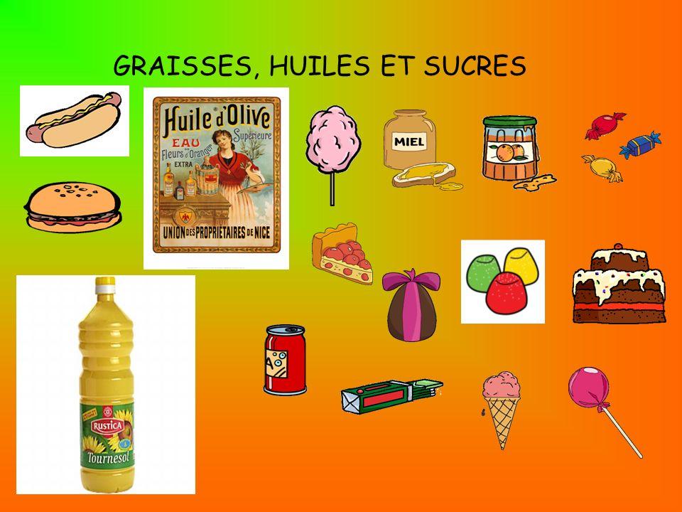 GRAISSES, HUILES ET SUCRES