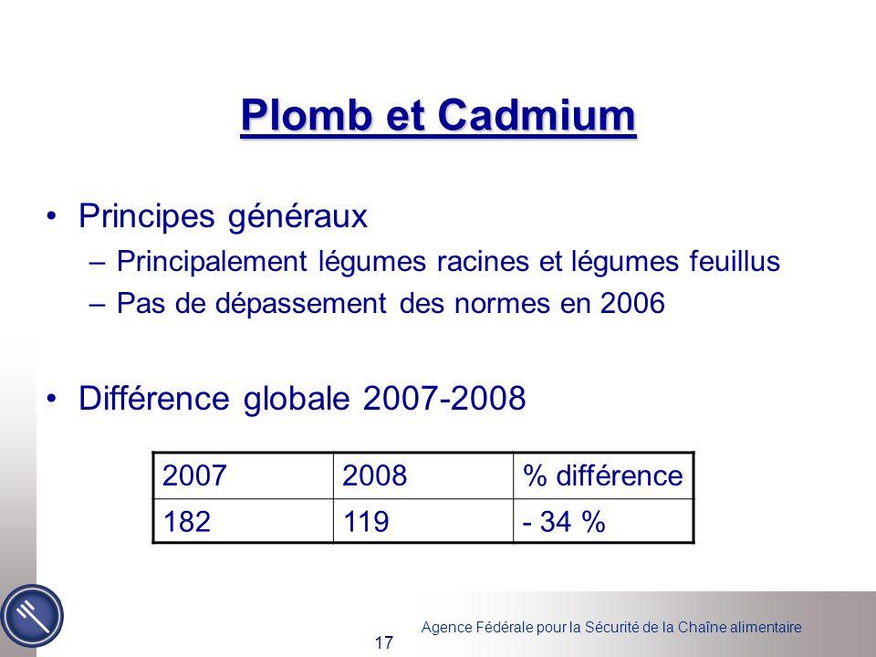 Plomb et Cadmium Principes généraux Différence globale 2007-2008