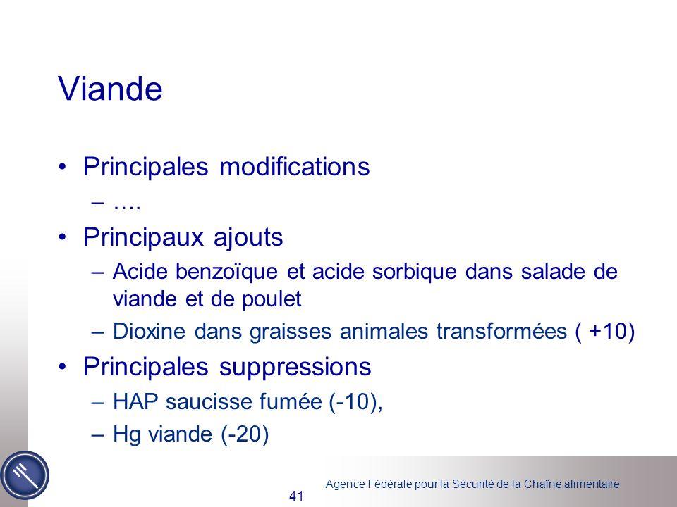 Viande Principales modifications Principaux ajouts